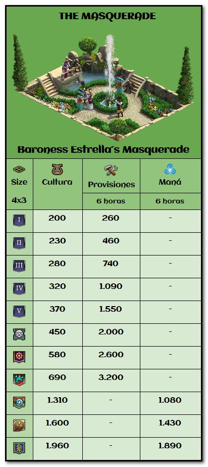 LA FIESTA DE MASCARAS (I) 2017-012