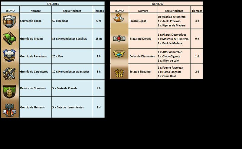AVENTURAS de HERMANDAD: DETALLES GENERALES Insign10