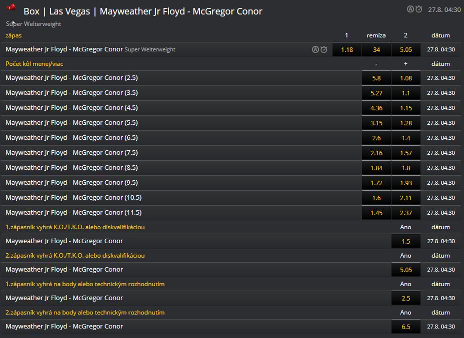 Floyd Mayweather vs Conor McGregor - Stránka 3 Boxers10