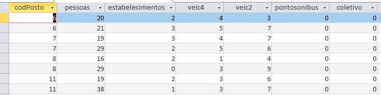 Somar valores de registros com campos iguais  Captur10