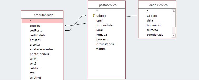 Somar valores de registros com campos iguais  Captur11
