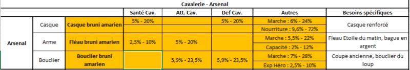 Spécialisation Cavalier Cavali10