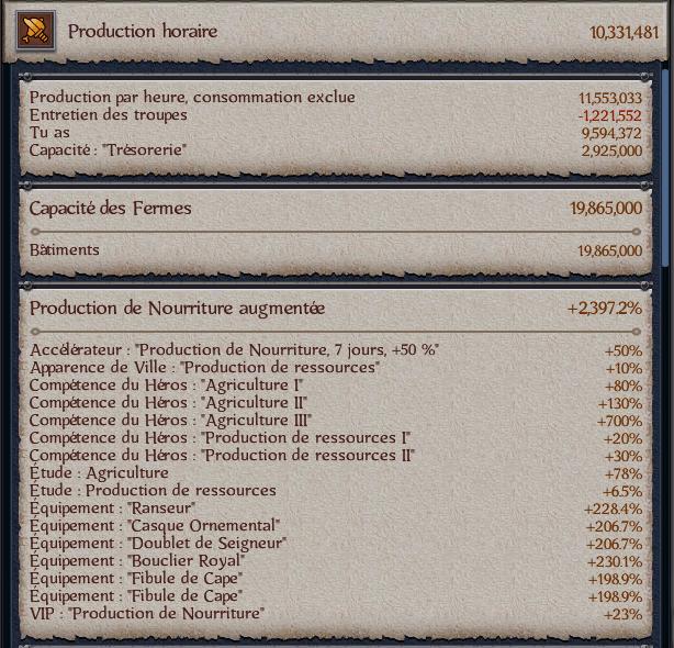Spécialisation Ressources Stats_21