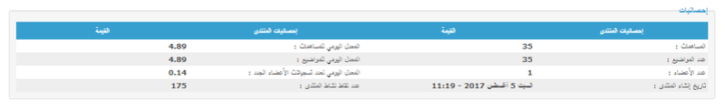 منتدى عربى وعربية لكل العرب فى العالم  210