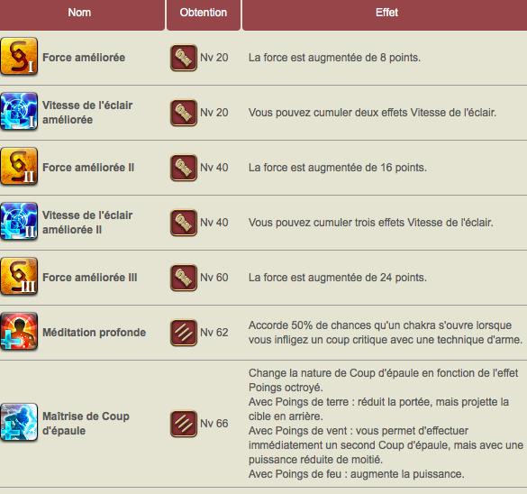 Guide du Moine Captur42