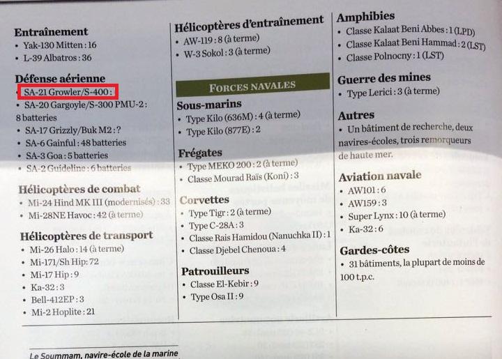 الجزائر منظومات الدفاع الجوي [ S-400 /  الجديد  ]   - صفحة 2 Dsi310