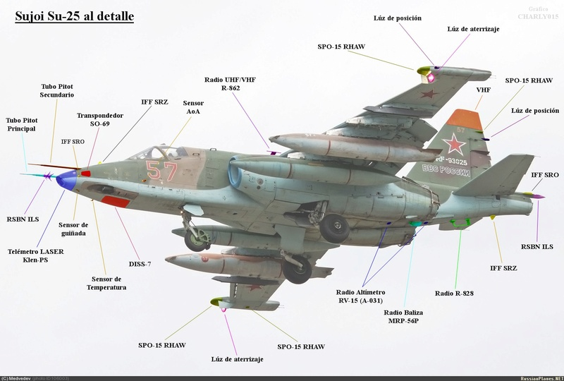 Su-25SM numbers - Page 11 Su-2510