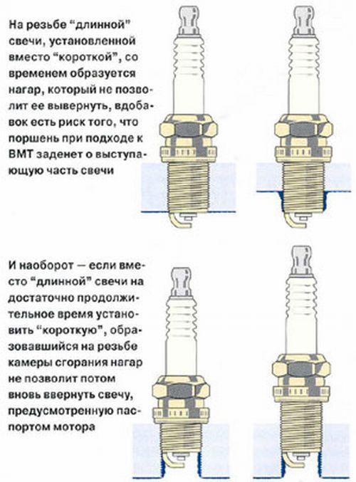 Обкатываю ZONGSHEN RX3 ZS250GY-3 - Страница 20 Svechi10