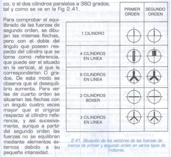 A petición de pistachito Equil10