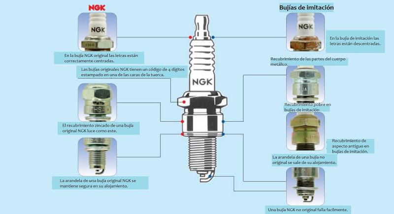 Bujías Falsificación NGK Distin10