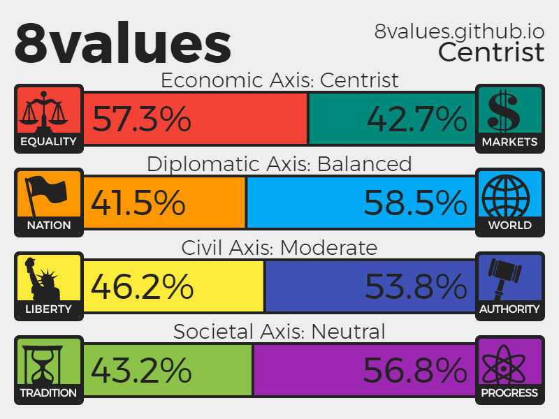 8 Values Test Centre10