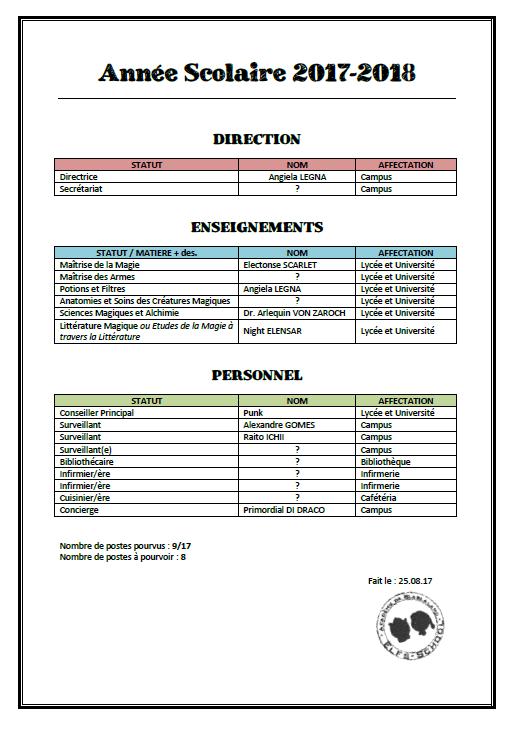 Liste des Postes & Recrutement Persoe10