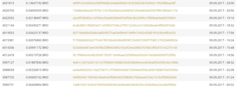 [Testar] BitRad - Ganhar moedas BRO escutando rádio! - Página 2 Bro_pa11