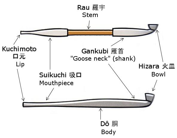Kiseru, la pipa que vino de Japón Parts-10