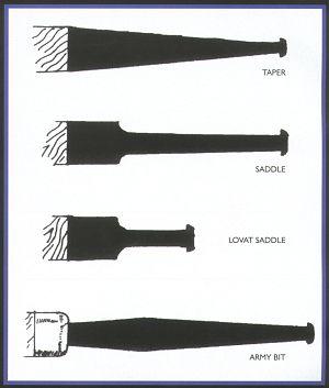 Anatomía de una pipa Shape110