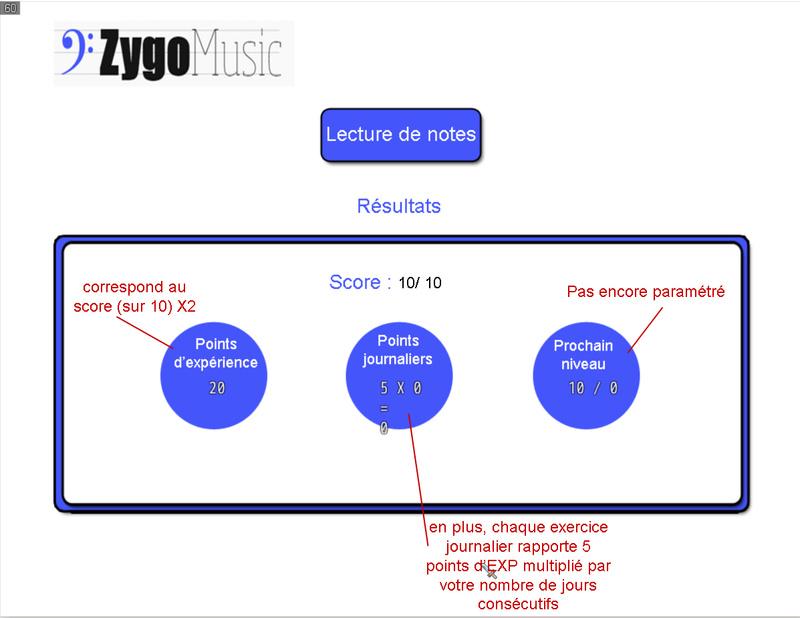 ZygoMusic, un coach musical pour autodidacte !  810