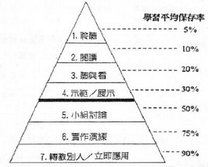 2017/09/02彰化探索訓練員初階課程((三)心得分享區 Aouiyo10