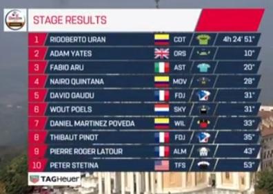 Victorias UCI Colombianas - 2017 - Página 4 Uran210