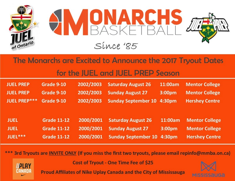 Mississauga Monarchs Tryouts Begin Today 110