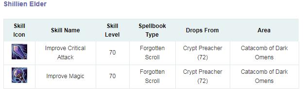 Forgotten Scrolls Sin_ty10