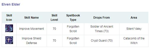 Forgotten Scrolls Sin_ty11