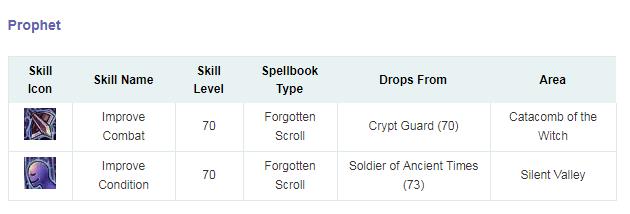 Forgotten Scrolls Sin_ty13