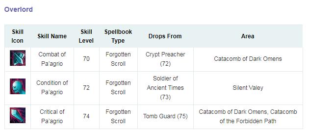 Forgotten Scrolls Sin_ty14