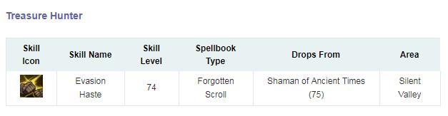 Forgotten Scrolls Sin_ty15