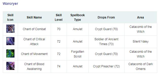 Forgotten Scrolls Sin_ty17