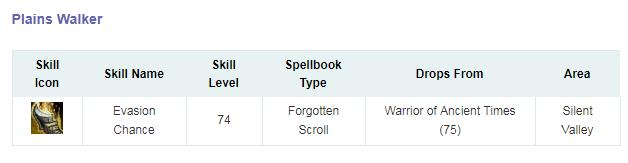 Forgotten Scrolls Sin_ty18