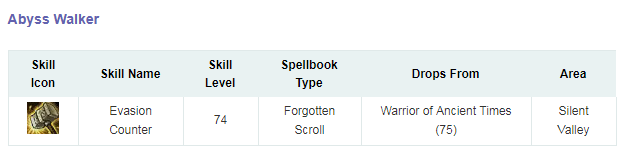 Forgotten Scrolls Sin_ty19