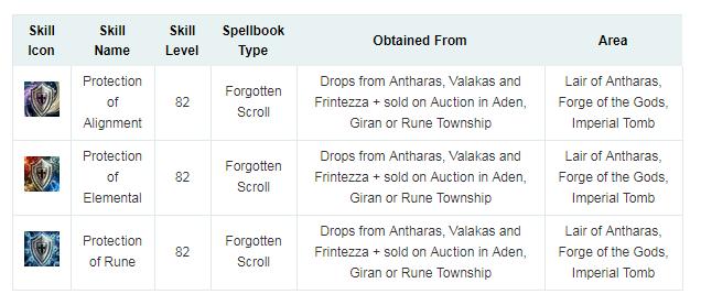Forgotten Scrolls Sin_ty22