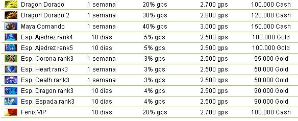 Comprar Niveles Exclusivos Con % Desde 3% asta 40% GPs Diarios. 23123110