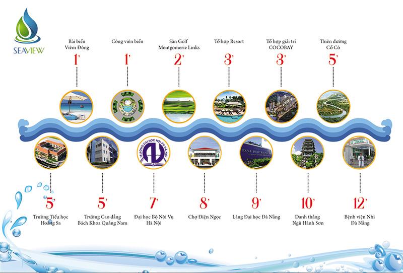 Đất nền ven biển Đà Nẵng, Khu đô thị Sea View, Sổ đỏ chính chủ, 130m2, giá 8tr/m2 Dat-ne11