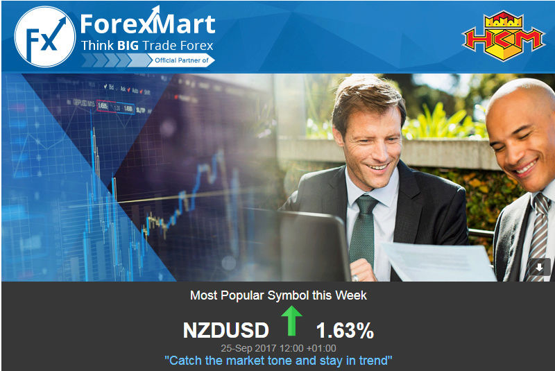 Company News by ForexMart - Page 2 Popula12