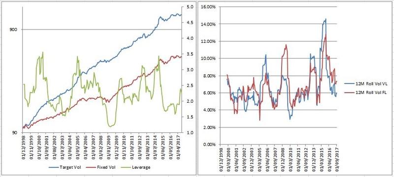 Risk Parity - Page 2 2017-010