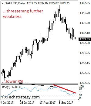 Daily Technical Strategy On Currencies & Commodities Xauusd10