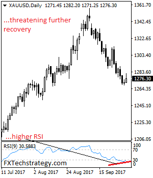Daily Technical Strategy On Currencies & Commodities Xauusd11