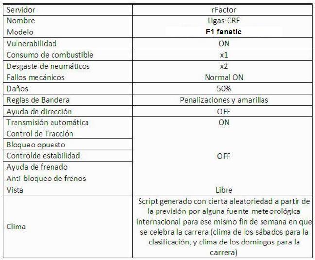 Regulamento CRF Imagem12