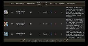 forgotten - Protection of Elemental Foro14
