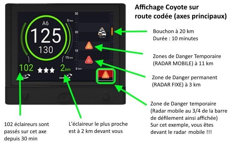 [TUTO] L' affichage des infos sur votre Coyote Coyote12