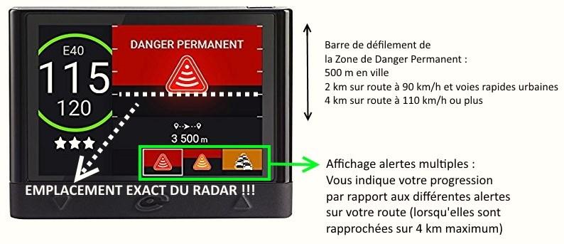 Zones de Danger Permanent = radars fixes !!! Sans_t10