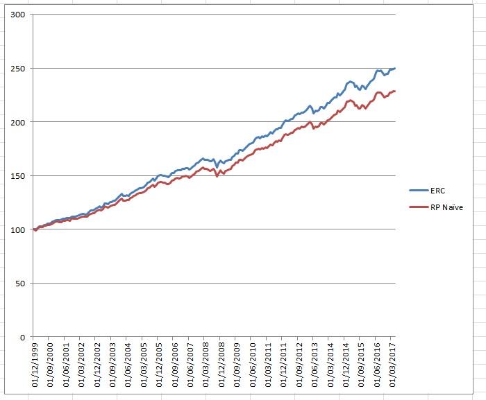 Risk Parity - Page 4 Erc_vs10