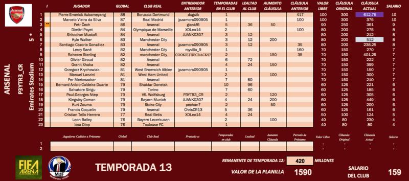 OFICINA Arsenal  - P3YTR3_CR Captur10