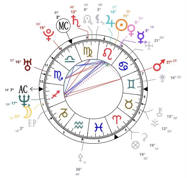 Carte du ciel d'un chanceux? Img_3211