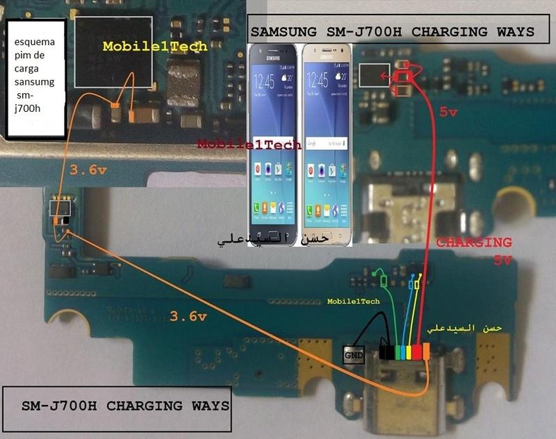 lineas de pim de carga j700h Pim_sa12