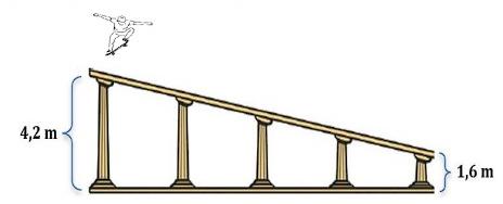 Geometria Plana Paralelismo Skate10
