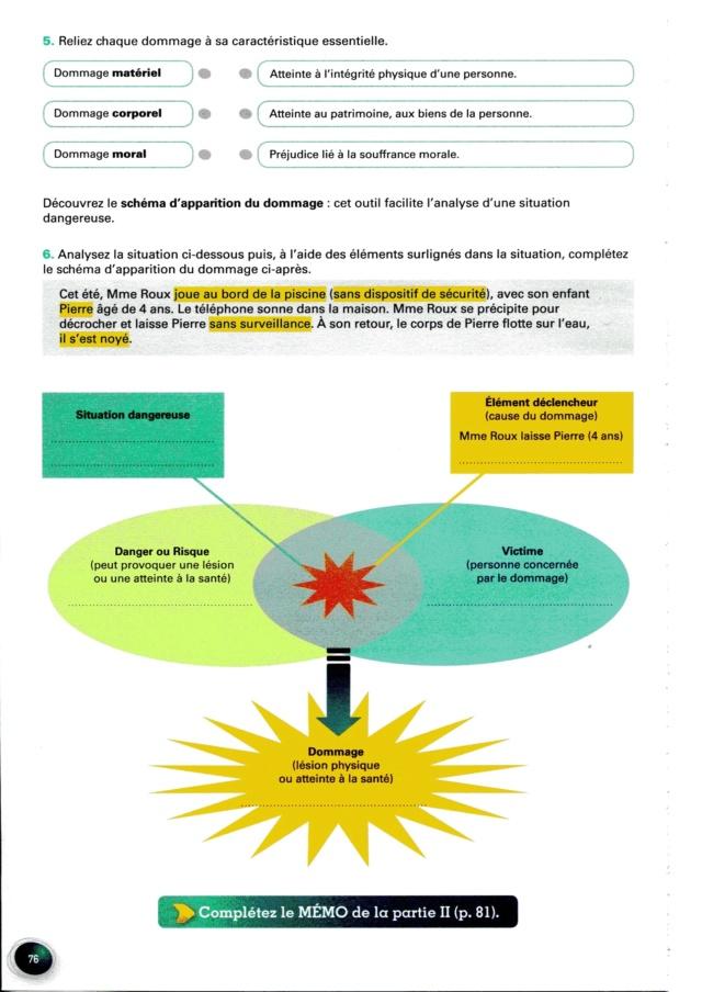 Thème 5 : Prévenir les risques de la vie courante Img01910