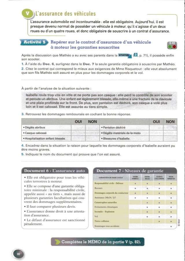 Thème 5 : Prévenir les risques de la vie courante Img02310