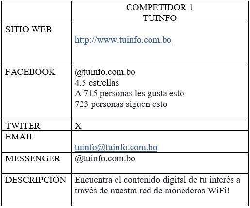 Creación, Presencia en el Comercio Electronico Tuinfo10